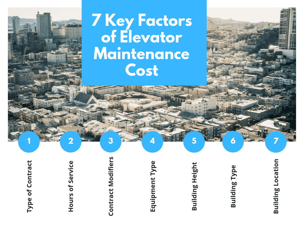 7 Key Factors of Elevator Maintenance Cost